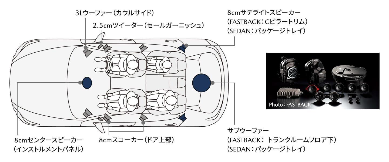ボーズサウンドシステム(AUDIOPILOT2+Centerpoint2)+12スピーカー